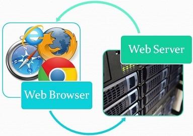 حماية الزوار عند تصفح الموقع بواسطة شهادة SSL