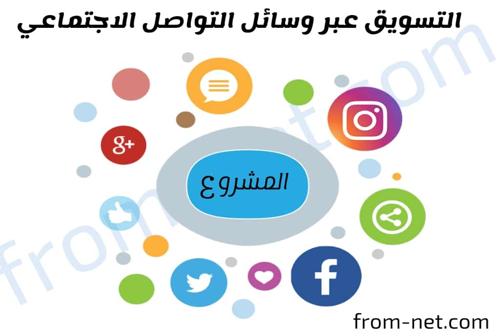 التسويق الالكتروني عبر وسائل التواصل الاجتماعي SMM